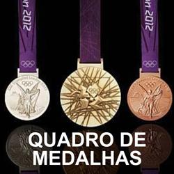 Olimpíadas 2012 – Quadro de Medalhas